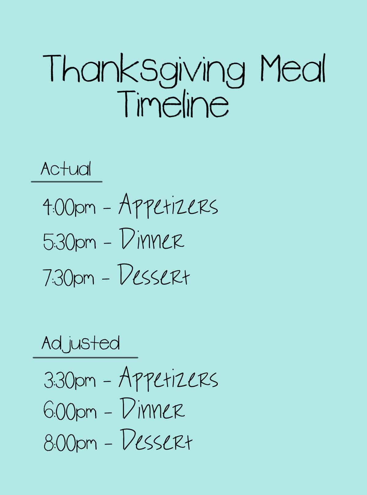 Thanksgiving Meal Timeline