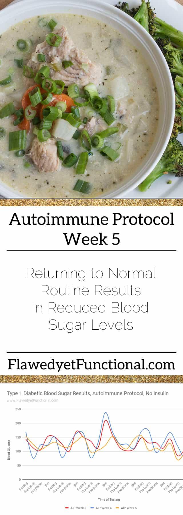 Autoimmune Protocol Week 5