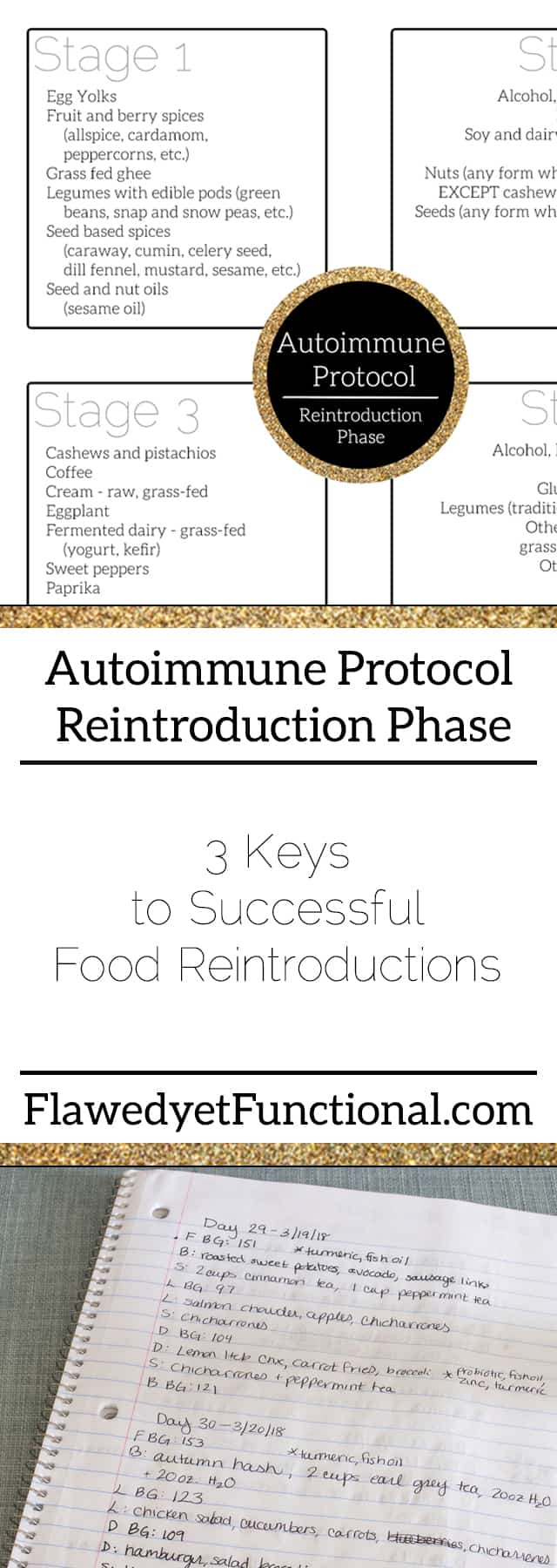 Autoimmune protocol reintroduction phase